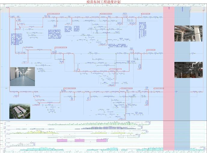 疫苗车间工程进度计划网络图